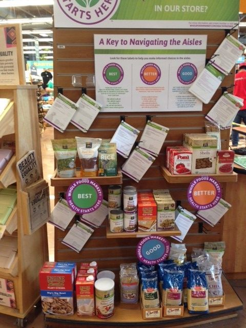 Whole Foods Pembroke Pines Farmers Market
