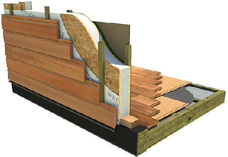 Best Image Result For Breathable Membrane For Timber Frame 400 x 300