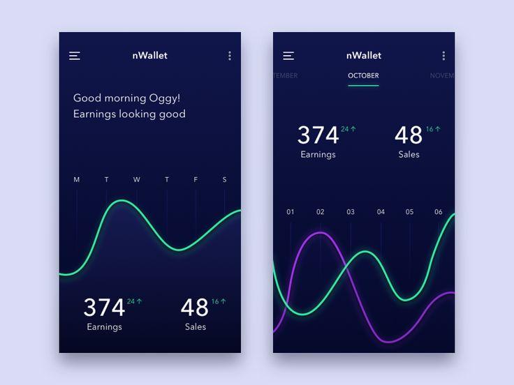 Statistics App by Ognjen Divljak
