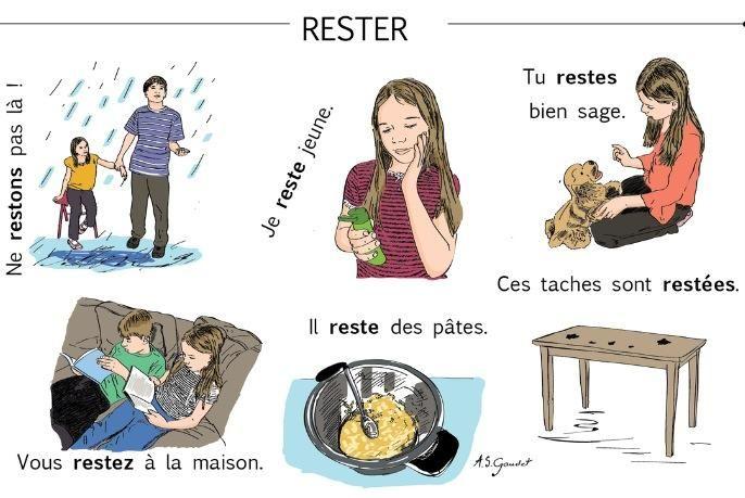 """Le verbe """"rester"""""""
