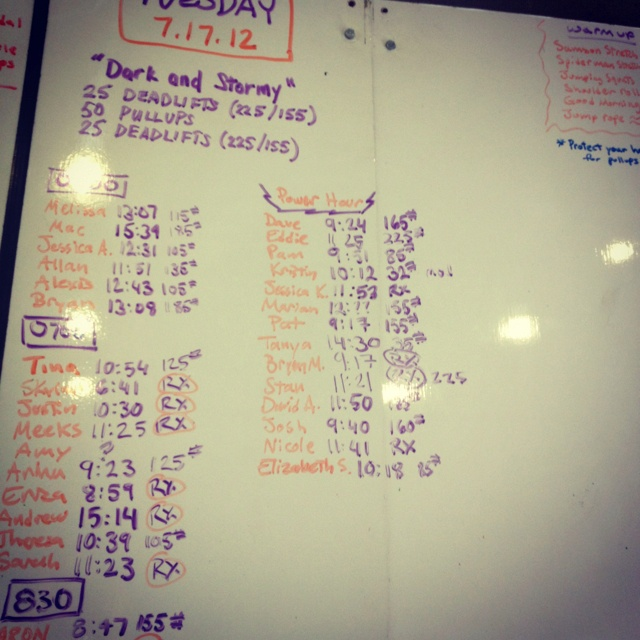 """WOD 07.17.12 """"#dark and #Stormy""""  For time : #25 deadlifts (175/155), #50 #pullups, #25 #deadlifts . My time : 12:15 @ #155 #lbs ! #crossfit @ crossfitRX #atlanta #GA"""