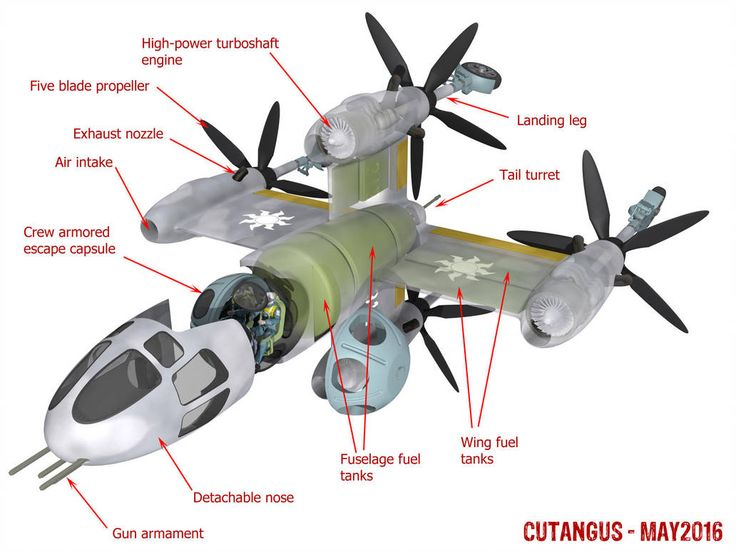 A little more on Model 191 B by CUTANGUS Aircraft