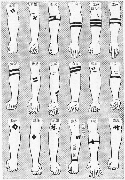 Irezumi (tattoos) in historical Japan associated with different crimes > research later