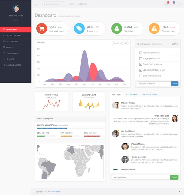 Brio responsive #Admin template built with #bootstrap 3.2.0 and includes #AngularJs Plugins. #webdesign
