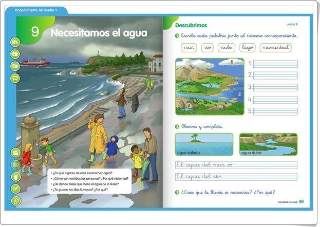 """Unidad 7 de Ciencias de la Naturaleza de 1º de Primaria: """"Necesitamos el agua"""""""