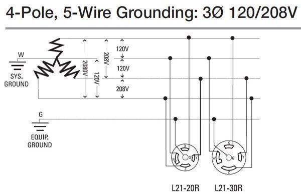 3 Phase Plug Wiring Diagram Electrical Engineering Books Power Engineering Electrical Workers