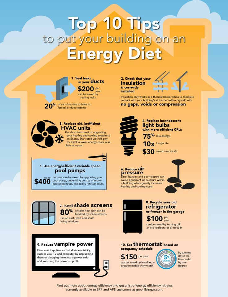 Top 10 Tips to put your building on an Energy Diet