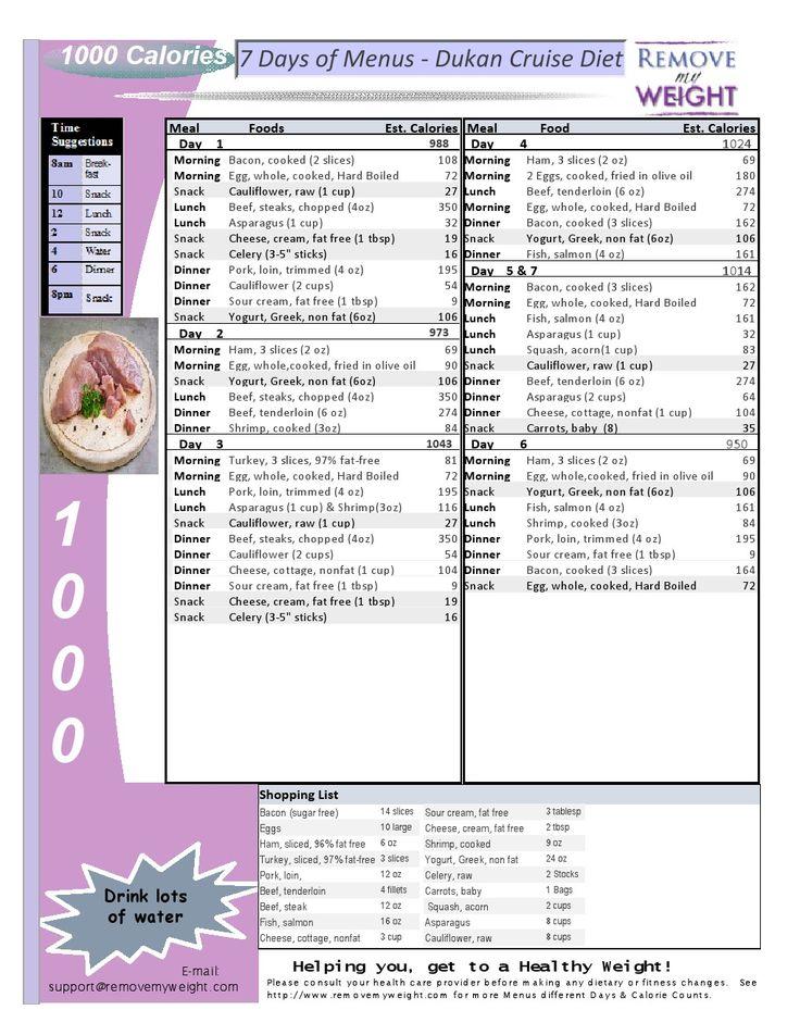 7 Day Dukan Diet + Shopping List