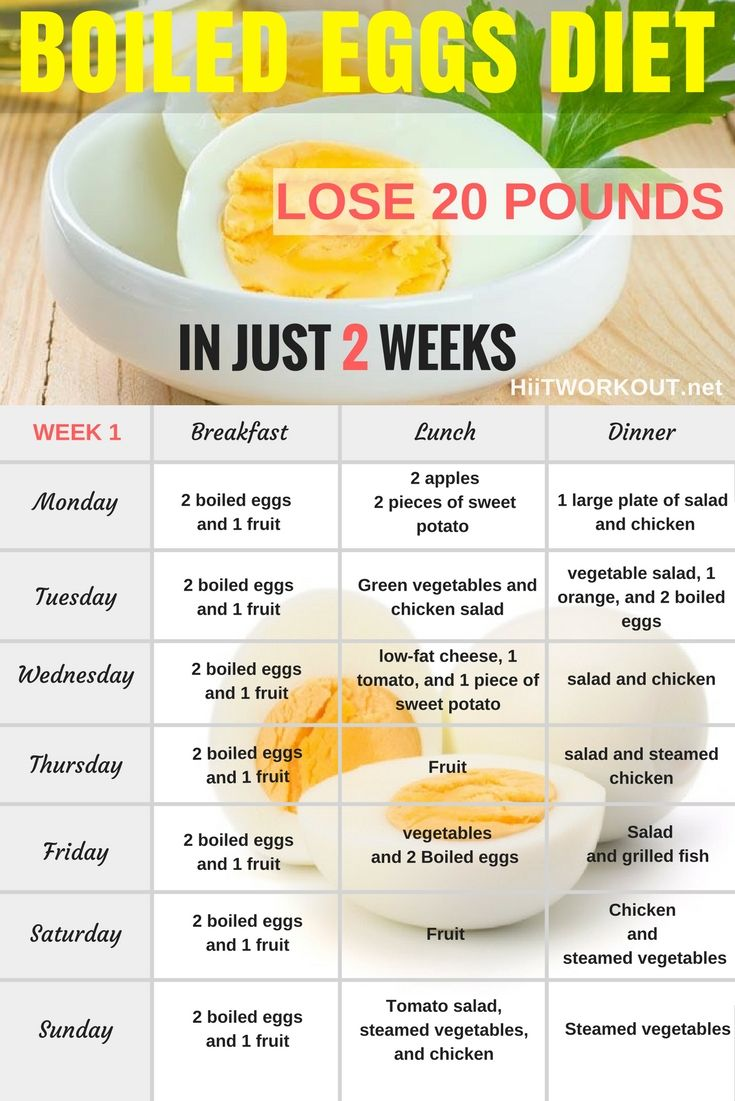 weekly menu ideas to lose weight