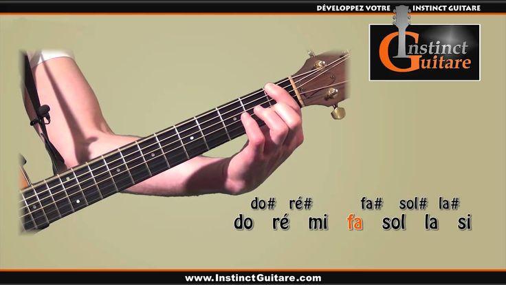 Comment trouver les notes sur le manche de sa guitare ?