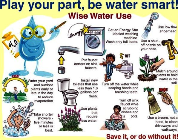 Water Conservation Tips In Short On One Leaflet Many Ways To Save Money With Water Conservation Online Di Water Saving Tips Ways To Conserve Water Save Water