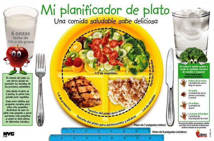 Marzo es el Mes Nacional de Nutrición: Folletos informativos para descargar e imprimir(En español)