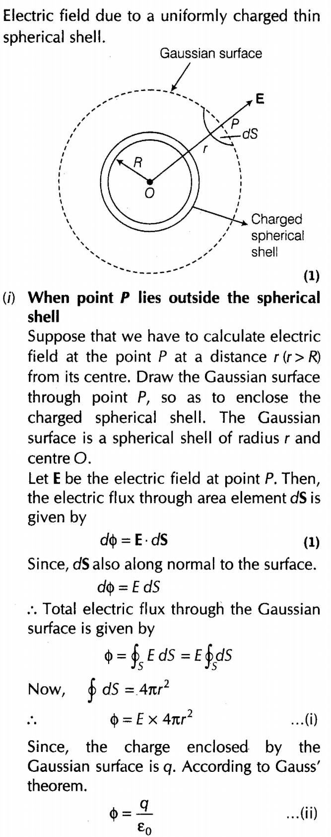 Important Questions for CBSE Class 12 Physics Gauss's Law