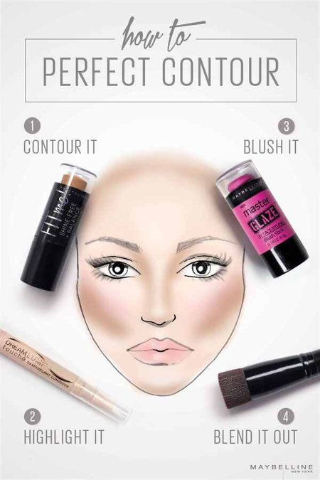 Contouring Made Easy #beautytips