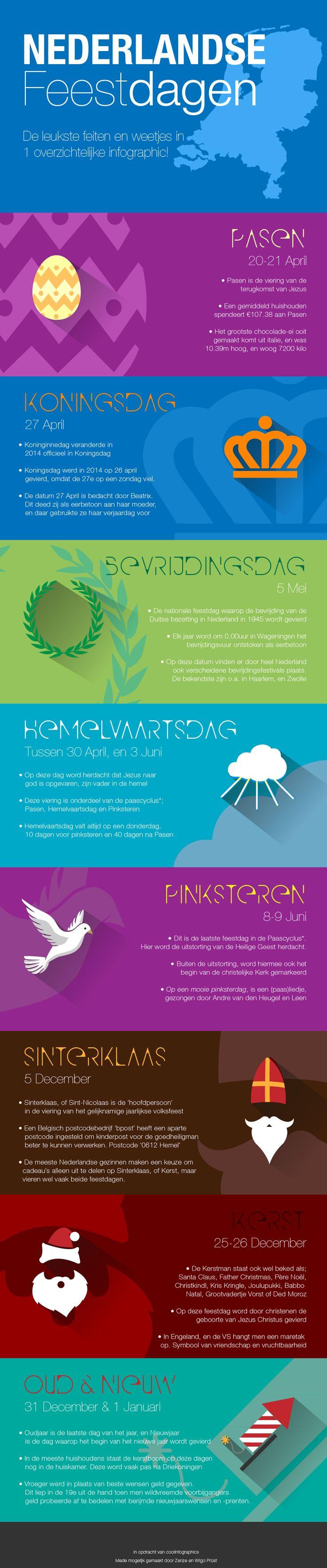 17 beste afbeeldingen over nederland op Pinterest - Anne frank ...