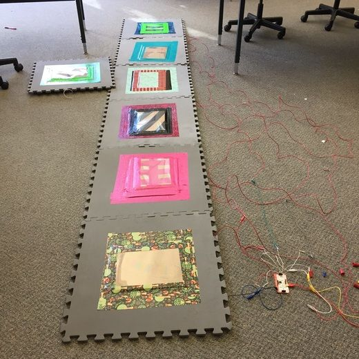 Steam Middle School Home: 336 Best MakerEd/Steam Middle School Images On Pinterest