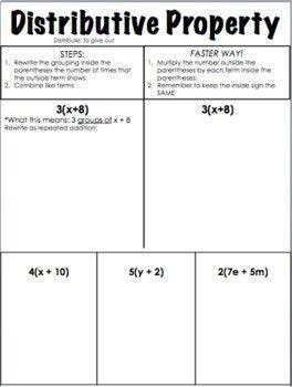 EDITABLE Distributive Property Notes Sheet | Math