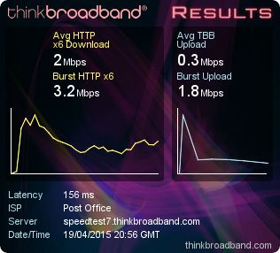 thinkbroadband :: Broadband Speed Test Results
