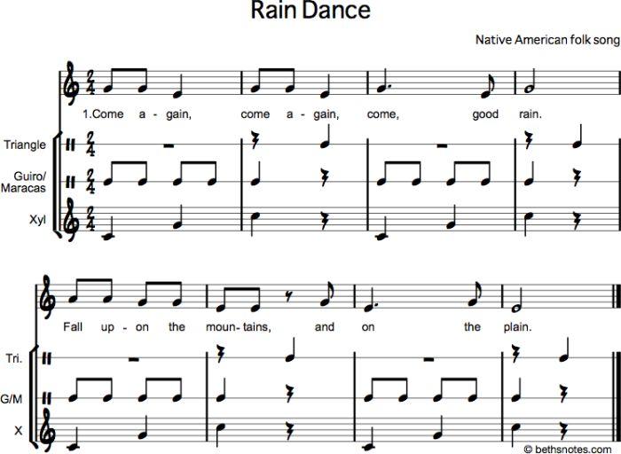 Lyrics Come again, come again, come good rain. Fall upon the mountains and on…