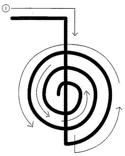 cho ki rei reiki symbol