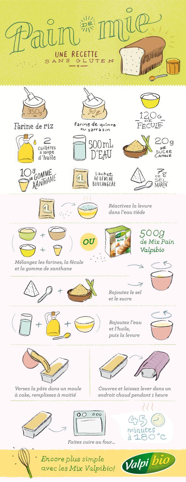 Retrouvez ici notre fiche cuisine avec cette recette - Recettes cuisine sans gluten ...