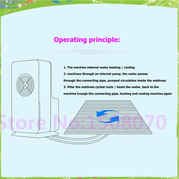 new products 2017 innovative product single size 0.7*1.6m topper mattresses commercial electric cooling heating mattressDC12V