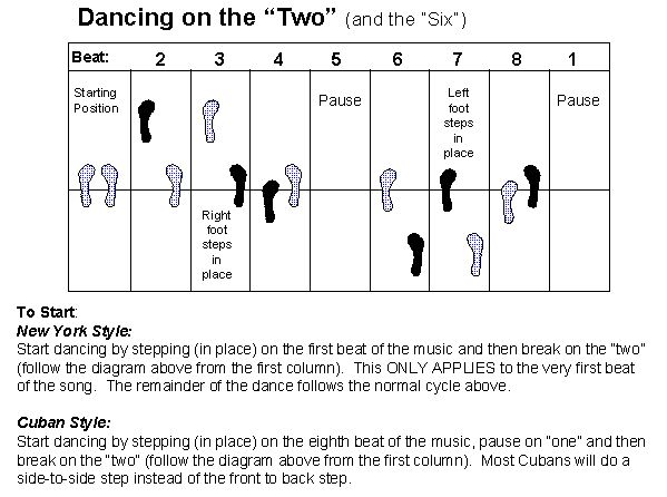 Bcd C Bdb Bc F Ac Cb B F Ab on Swing Dance Diagram