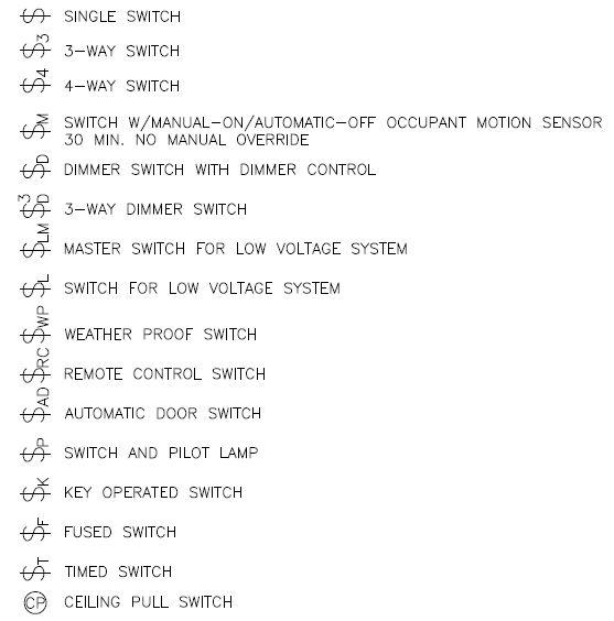 Electrical Symbols Electrical Switches Autocad Symbols