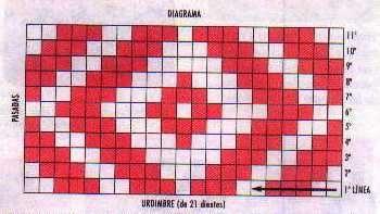 Teniendo en cuenta los 4 movimientos básicos de casa línea, realizar esta guarda siguiendo la secuencia de las pasadas de este tejido. En es...
