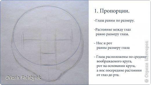 Мастер-классы по рисованию глаз к..