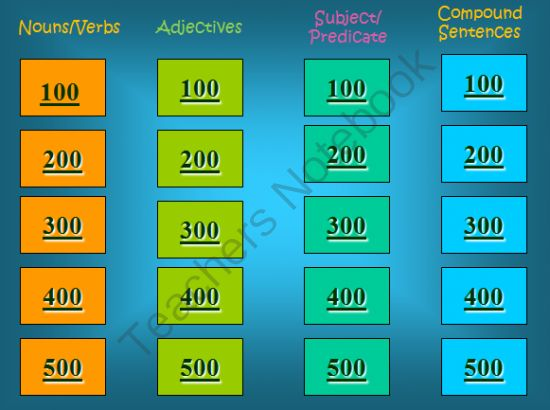 grammar jeopardy game for 5th grade irregular past tense