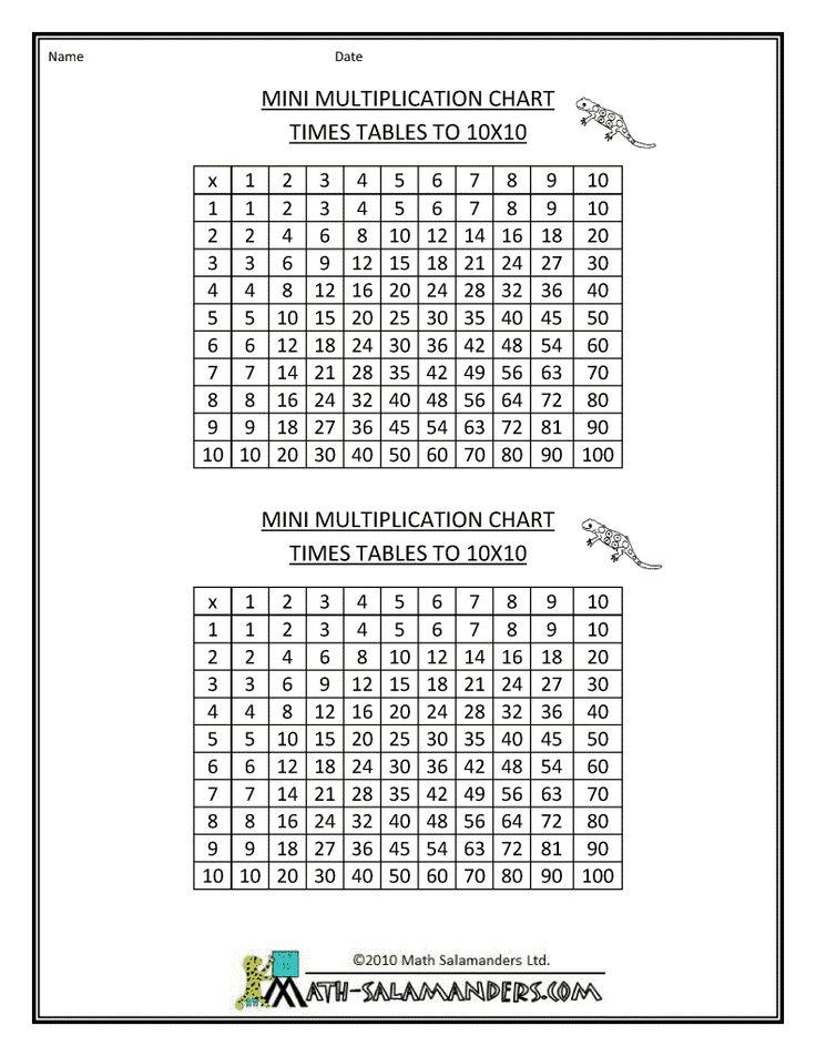 best 25 times table grid ideas on pinterest 2 times table games multiplication worksheets. Black Bedroom Furniture Sets. Home Design Ideas