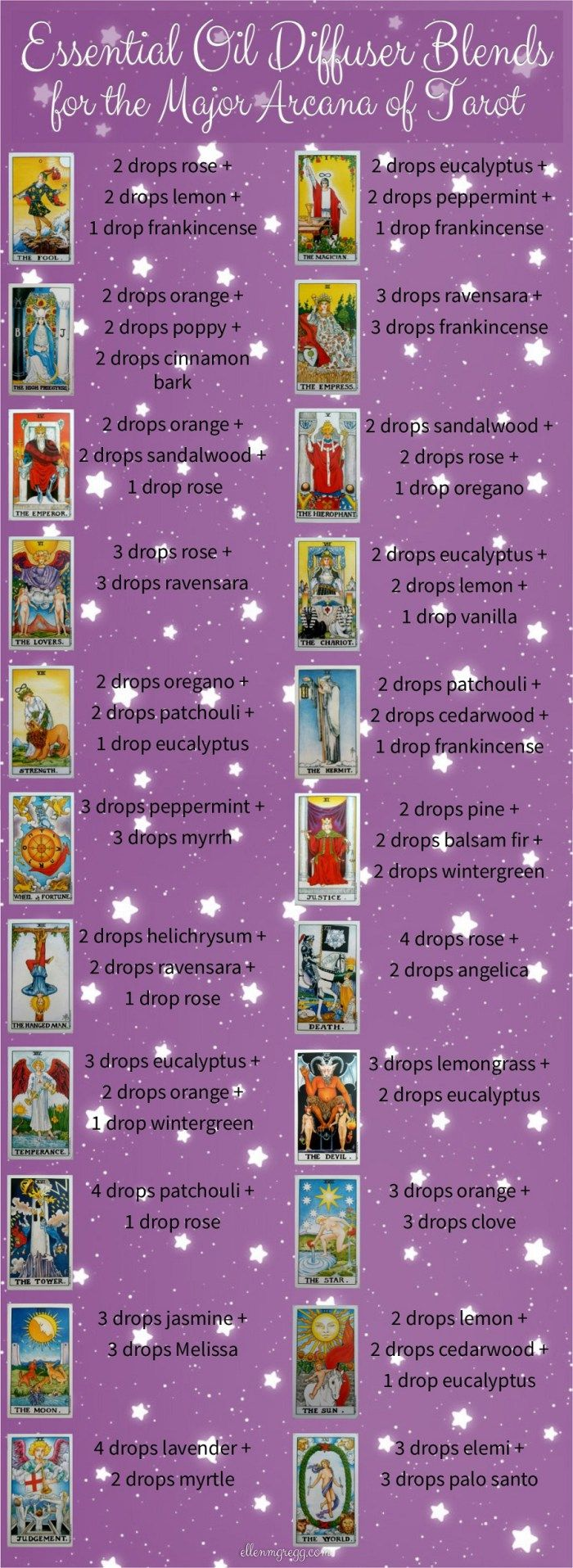 Essential Oil Diffuser Blends for the Major Arcana of Tarot ~ 22 essential-oil diffuser recipes to inspire you and your practice.
