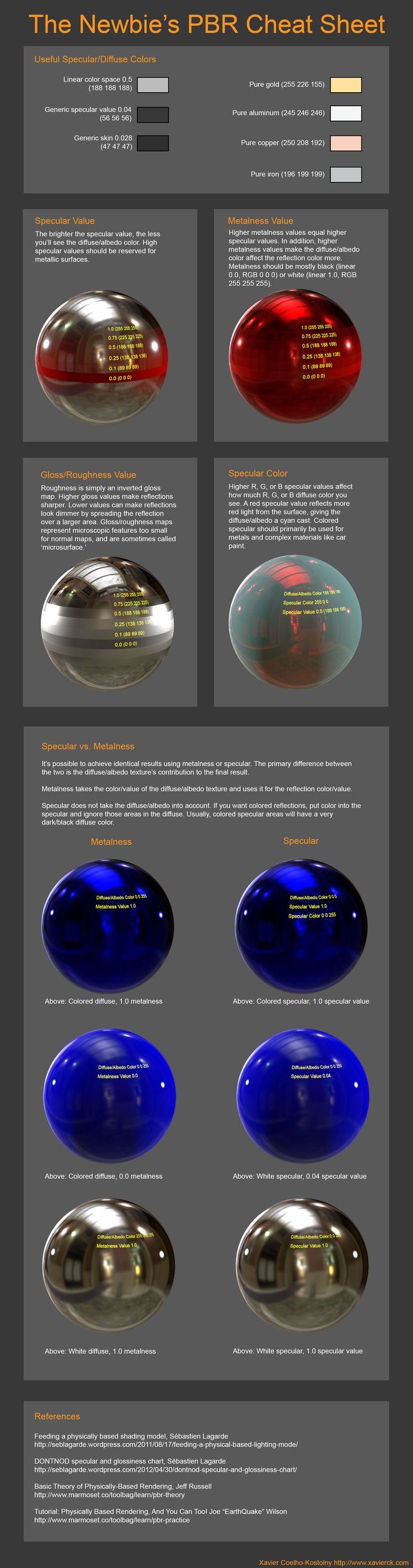 What Are You Working On? 2014 Edition - Page 423 - Polycount Forum