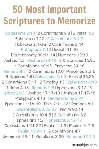Top verses for scripture memory. Includes printable