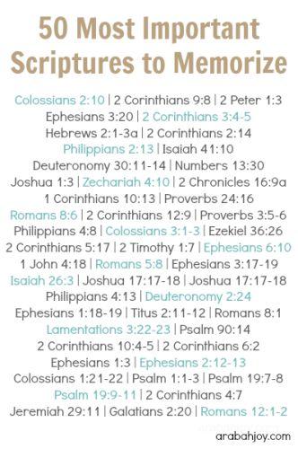 Top 50 scripture_memory verses {with printable}