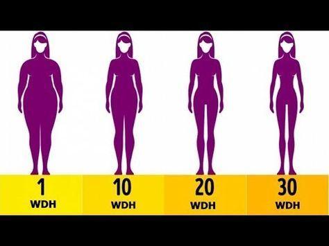 Ein 4 Minuten Training, das dir 1 Stunde im Fitnessstudio erspart! | abnehm tipps - YouTube