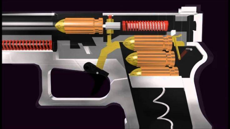 Animasi Cara senjata api bekerja.