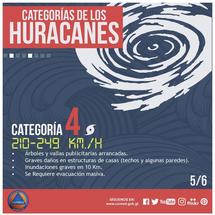 Categoría 4 de huracanes (Escala Saffir Simpson).