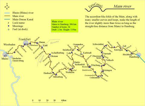 Germany: Main river, Mainz to Bamberg