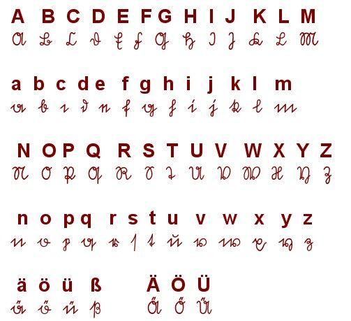 die besten 25 altdeutsche schrift alphabet ideen auf