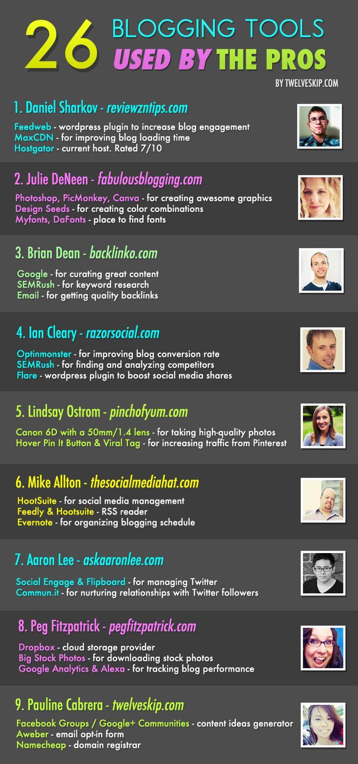 26 Blogging Tools Used By The Pros #Blog #BlogTips #Blogging #BloggingTips
