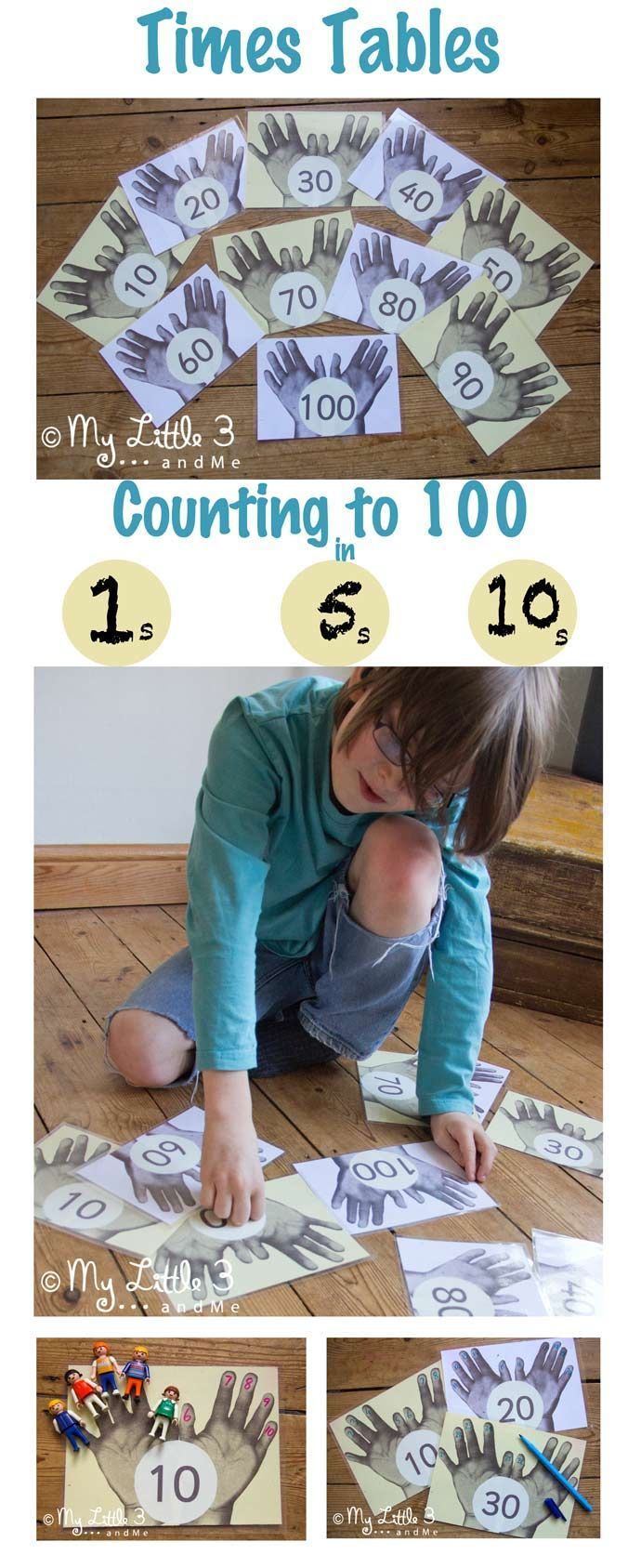 HANDPRINT MATHS A great resource for developing early math skills, one to one correspondence and 5 and 10 times tables/ skip counting. Hands on fun and meaningful learning.