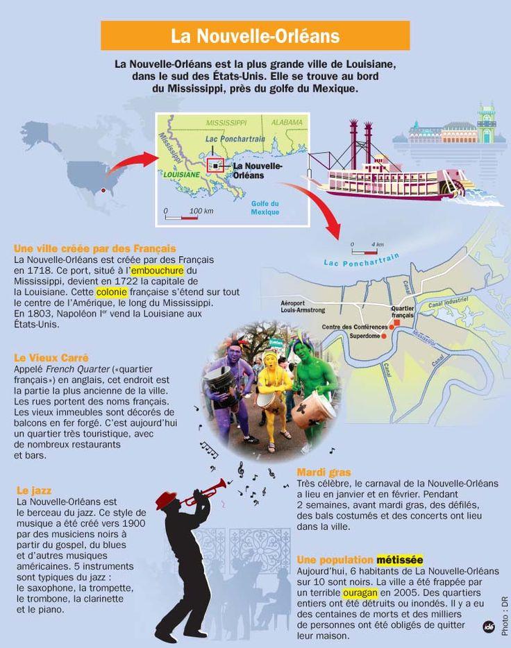 Fiche exposés : La Nouvelle-Orléans