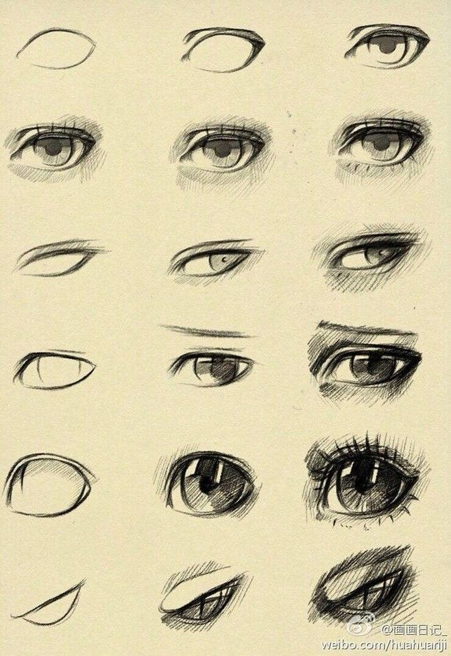 How to draw different types of eyes. -- Drawing tools, inspiration ...