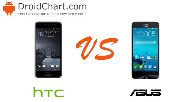 The side-by-side comparison of the HTC One A9 and Asus Zenfone 2E smartphones' specifications.  #smartphone #comparison #HTC #OneA9 #Asus #Zenfone2E