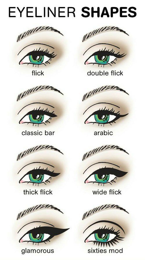 Best eyeliner shapes, I usually will do the arabic style for a day