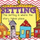 Setting anchor chart and mini anchor chart for student journals. ...