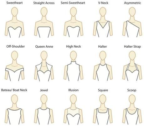 Decode the Wedding Dress: Necklines