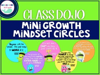 What's Included?-5 circles with inspirational sayings from each of the Class Dojo Big Ideas videos. -BE HAPPY display pictured